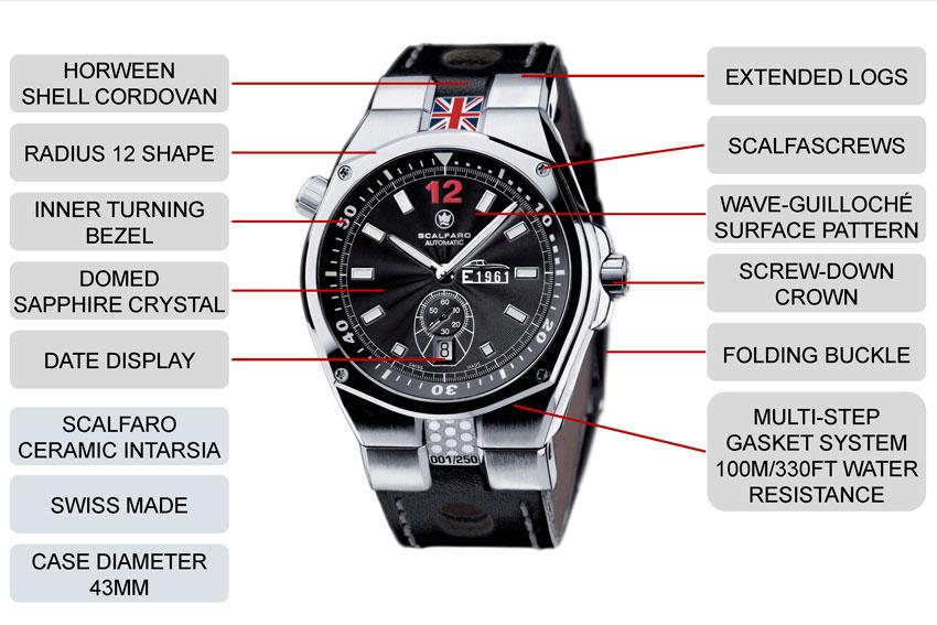 Scalfaro-E1961-Details